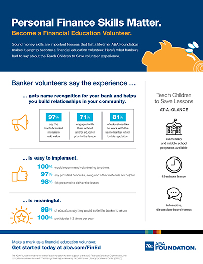 Become a Financial Education Volunteer